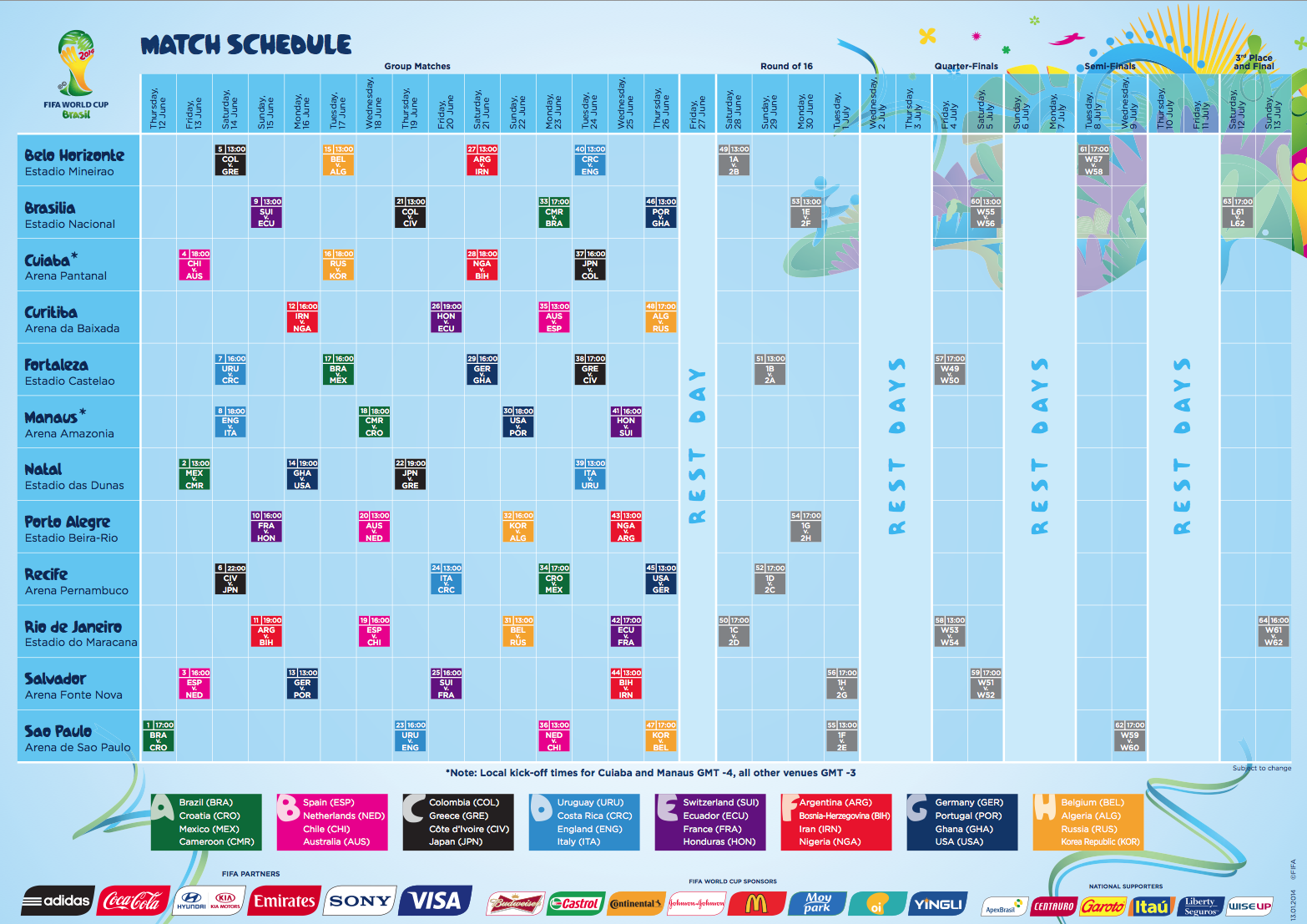 2014 World Cup schedule and results | Brazil the Guide