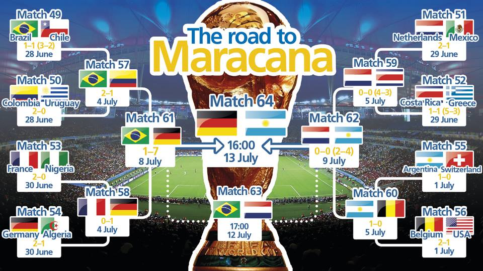 Image Result For Football World Cup Schedule