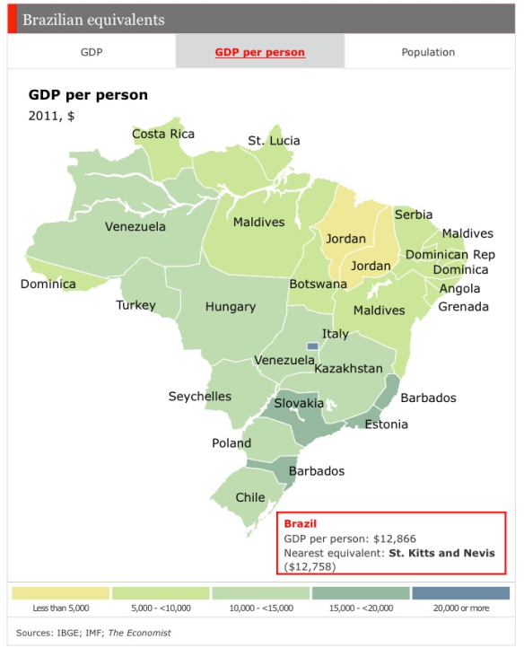 Brazil GDP per person